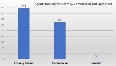 literarycommercialupmarket.png