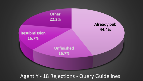 Query Guidelines Agent y.png