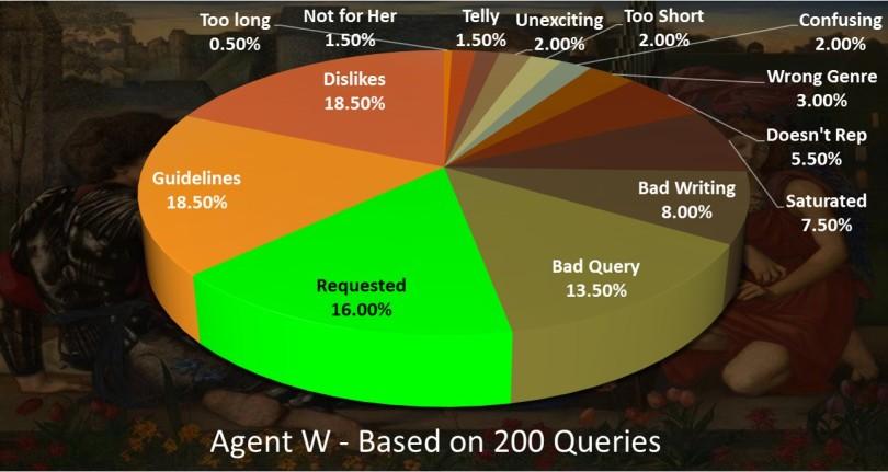 agentwpieincoming2.jpg