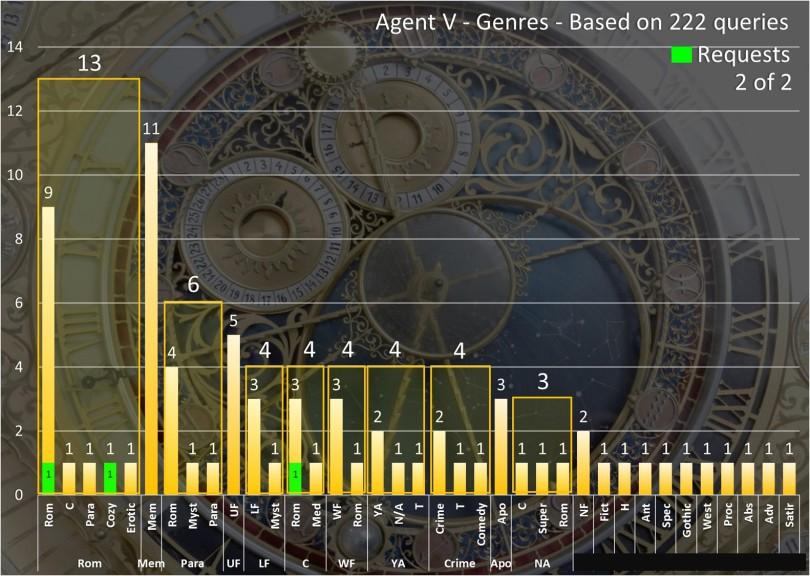 agentv2of2.jpg