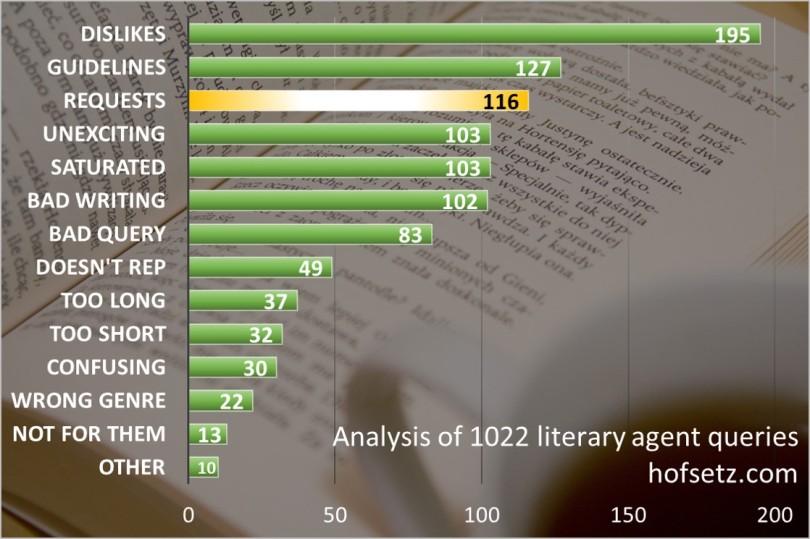 analysis1022bar