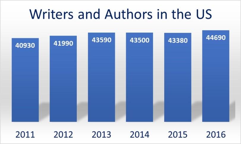 writersandauthors
